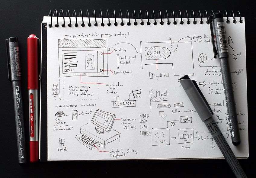 wireframe sketching